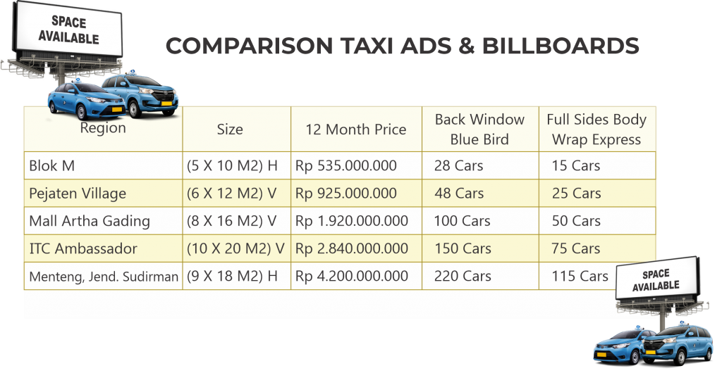 BVR Advertising Comparison